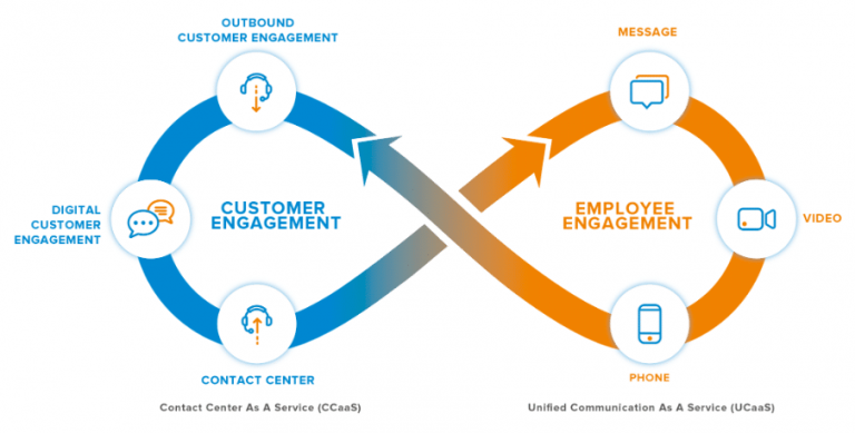 Transforming to a post-covid hybrid workplace