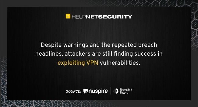 VPN attacks up nearly 2000% as companies embrace a hybrid workplace – Help Net Security