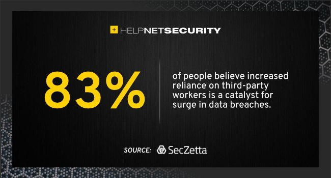Reliance on third party workers making companies more vulnerable to cyberattacks – Help Net Security